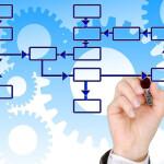 Verslo valdymo sistemų nauda